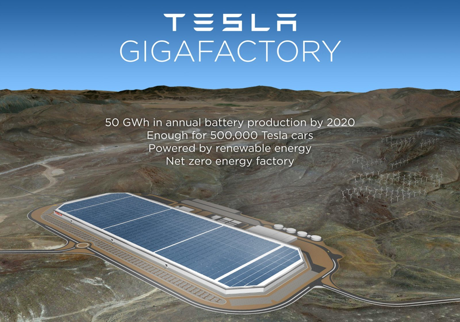 Gigafactory will be the world's largest battery factory