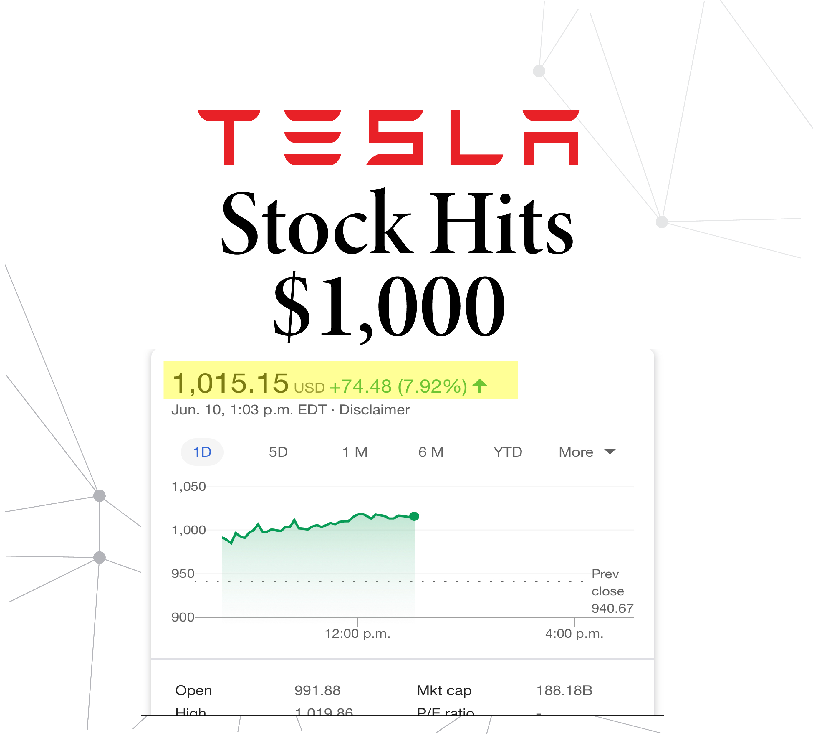tesla-stock-price-hits-1000